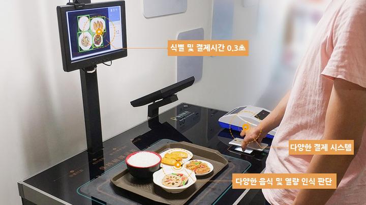 '음식 가격과 칼로리 확인부터 결제까지', 화웨이 '푸드 AI' 결제 솔루션 '스마트 아이즈' 출시